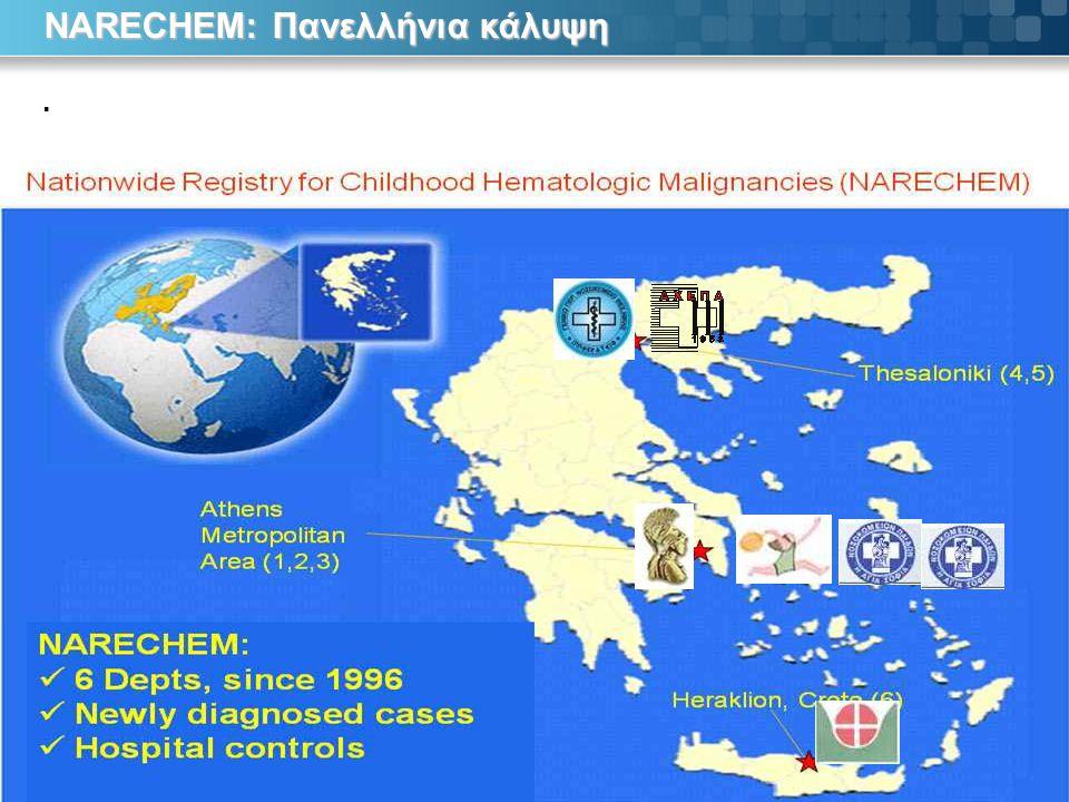 Κέντρο Ερευνας και Πρόληψης Ατυχημάτων, ΚΕΠΠΑ Εργαστήριο Υγιεινής, Επιδημιολογίας και Ιατρικής Στατιστικής Ιατρική Σχολή Πανεπιστημίου Αθηνών NARECHEM