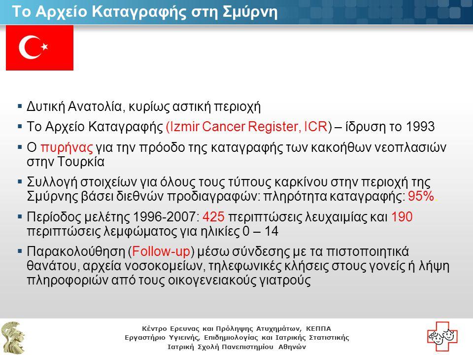 Κέντρο Ερευνας και Πρόληψης Ατυχημάτων, ΚΕΠΠΑ Εργαστήριο Υγιεινής, Επιδημιολογίας και Ιατρικής Στατιστικής Ιατρική Σχολή Πανεπιστημίου Αθηνών Το Αρχείο Καταγραφής στην Αττάλεια  Νότια Τουρκία, Μεσογειακή περιοχή  70% αστικός πληθυσμός  Ίδρυση το 1998  Κάλυψη όλων των τύπων καρκίνου, πληρότητα καταγραφής ~90%.