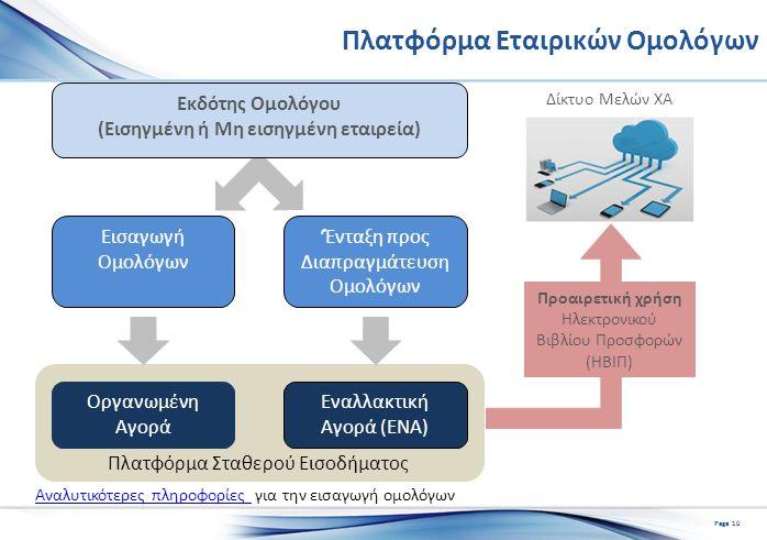 Πλατφόρμα Εταιρικών Ομολόγων Δίκτυο Μελών ΧΑ Εκδότης Ομολόγου (Eισηγμένη ή Mη εισηγμένη εταιρεία) 'Ένταξη προς Διαπραγμάτευση Ομολόγων Εισαγωγή Ομολόγων Οργανωμένη Αγορά Εναλλακτική Αγορά (ENA) Πλατφόρμα Σταθερού Εισοδήματος Προαιρετική χρήση Ηλεκτρονικού Βιβλίου Προσφορών (ΗΒΙΠ) Αναλυτικότερες πληροφορίες Αναλυτικότερες πληροφορίες για την εισαγωγή ομολόγων Page 10