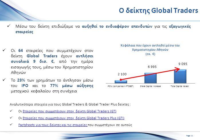 Ο δείκτης Global Traders Οι 64 εταιρείες που συμμετέχουν στον δείκτη Global Traders έχουν αντλήσει συνολικά 9 δισ.