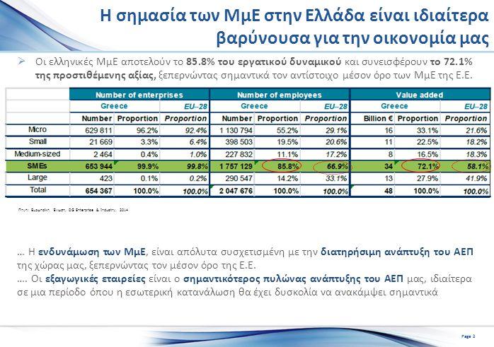 Η σημασία των ΜμΕ στην Ελλάδα είναι ιδιαίτερα βαρύνουσα για την οικονομία μας  Οι ελληνικές ΜμΕ αποτελούν το 85.8% του εργατικού δυναμικού και συνεισφέρουν το 72.1% της προστιθέμενης αξίας, ξεπερνώντας σημαντικά τον αντίστοιχο μέσον όρο των ΜμΕ της Ε.Ε.
