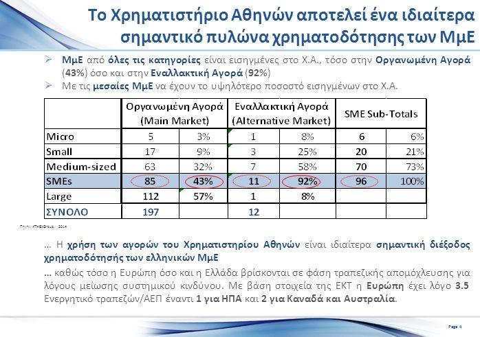 Το Χρηματιστήριο Αθηνών αποτελεί ένα ιδιαίτερα σημαντικό πυλώνα χρηματοδότησης των ΜμΕ  ΜμΕ από όλες τις κατηγορίες είναι εισηγμένες στο Χ.Α., τόσο στην Οργανωμένη Αγορά (43%) όσο και στην Εναλλακτική Αγορά (92%)  Με τις μεσαίες ΜμΕ να έχουν το υψηλότερο ποσοστό εισηγμένων στο Χ.Α.
