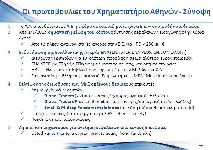 Οι πρωτοβουλίες του Χρηματιστήριο Αθηνών - Σύνοψη 1.Το Χ.Α.