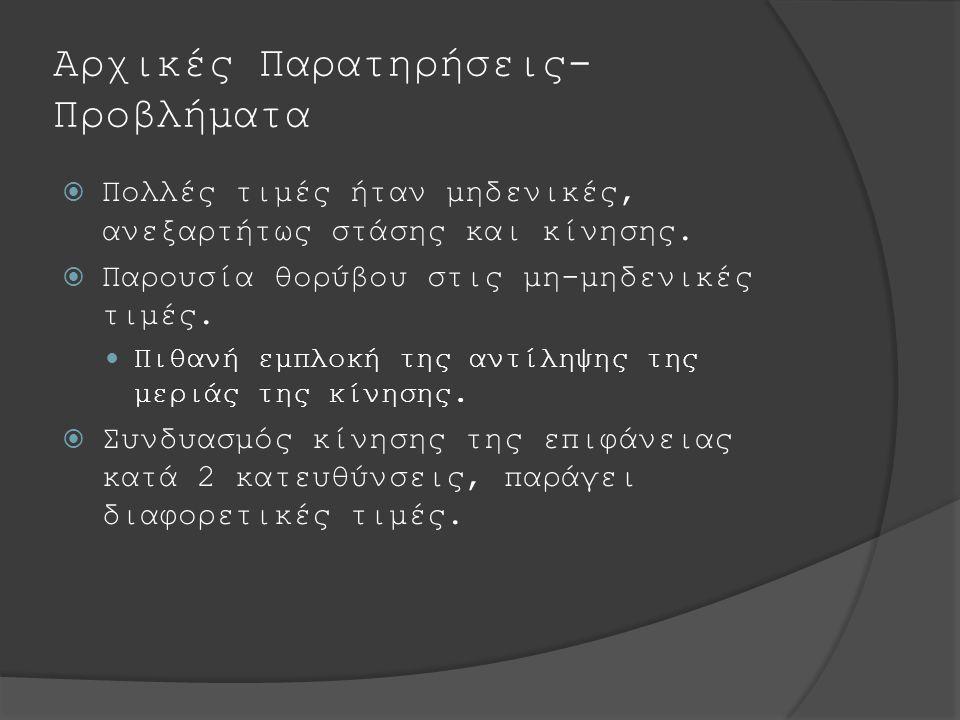 Υλοποιηθείσα λύση  Αρχικά: Χρήση Choregraph και Webots for NAO.