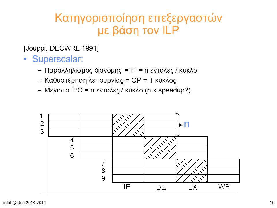 Κατηγοριοποίηση επεξεργαστών με βάση τον ILP [Jouppi, DECWRL 1991] Superscalar: –Παραλληλισμός διανομής = IP = n εντολές / κύκλο –Καθυστέρηση λειτουργίας = OP = 1 κύκλος –Μέγιστο IPC = n εντολές / κύκλο (n x speedup ) n 10cslab@ntua 2013-2014