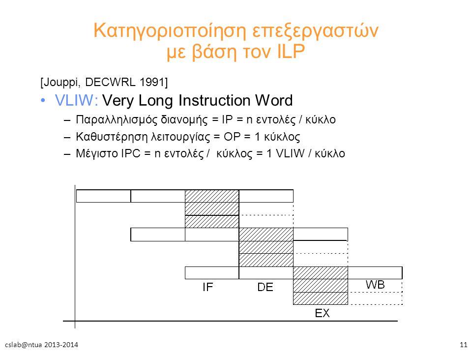 Κατηγοριοποίηση επεξεργαστών με βάση τον ILP [Jouppi, DECWRL 1991] VLIW: Very Long Instruction Word –Παραλληλισμός διανομής = IP = n εντολές / κύκλο –Καθυστέρηση λειτουργίας = OP = 1 κύκλος –Μέγιστο IPC = n εντολές / κύκλος = 1 VLIW / κύκλο 11cslab@ntua 2013-2014
