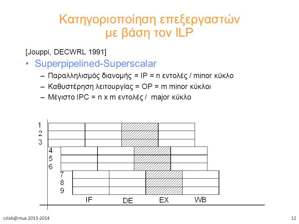 Κατηγοριοποίηση επεξεργαστών με βάση τον ILP [Jouppi, DECWRL 1991] Superpipelined-Superscalar –Παραλληλισμός διανομής = IP = n εντολές / minor κύκλο –Καθυστέρηση λειτουργίας = OP = m minor κύκλοι –Μέγιστο IPC = n x m εντολές / major κύκλο 12cslab@ntua 2013-2014