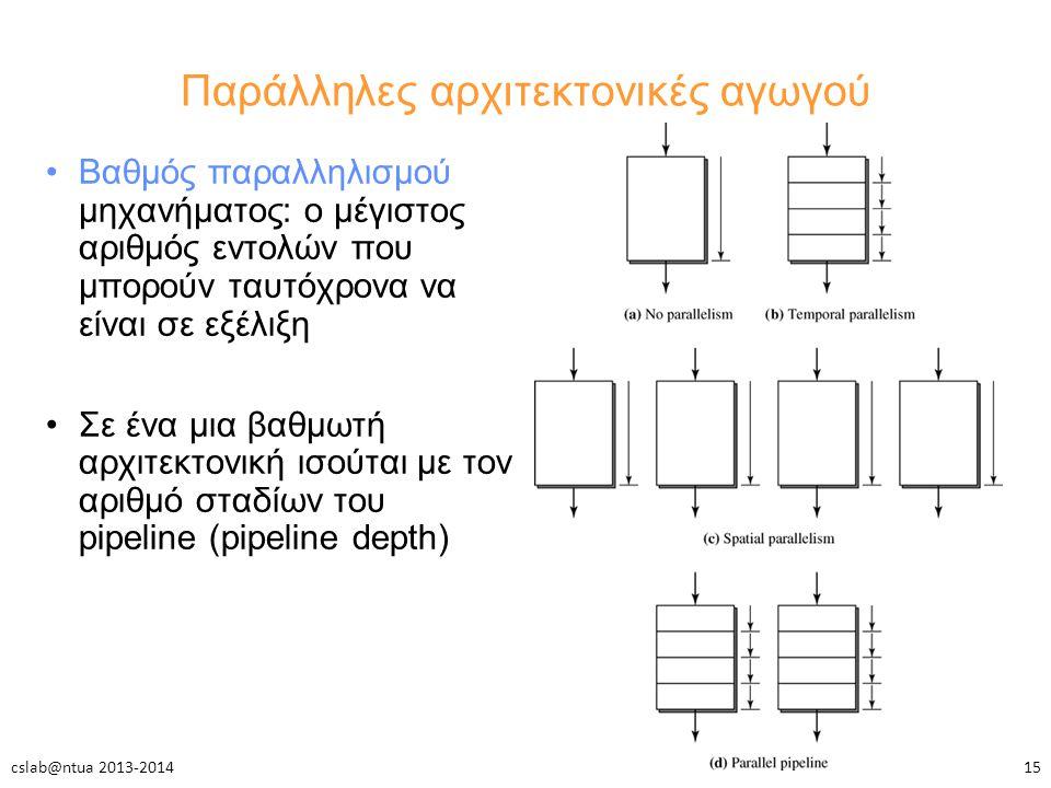 Παράλληλες αρχιτεκτονικές αγωγού Βαθμός παραλληλισμού μηχανήματος: ο μέγιστος αριθμός εντολών που μπορούν ταυτόχρονα να είναι σε εξέλιξη Σε ένα μια βαθμωτή αρχιτεκτονική ισούται με τον αριθμό σταδίων του pipeline (pipeline depth) 15cslab@ntua 2013-2014