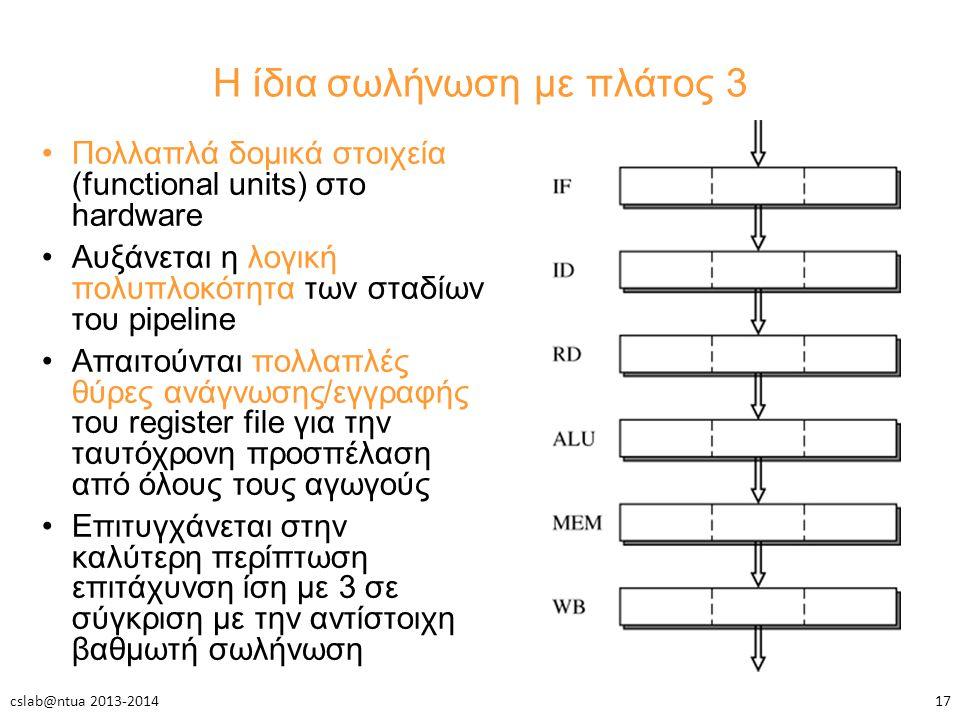 H ίδια σωλήνωση με πλάτος 3 Πολλαπλά δομικά στοιχεία (functional units) στο hardware Αυξάνεται η λογική πολυπλοκότητα των σταδίων του pipeline Απαιτούνται πολλαπλές θύρες ανάγνωσης/εγγραφής του register file για την ταυτόχρονη προσπέλαση από όλους τους αγωγούς Επιτυγχάνεται στην καλύτερη περίπτωση επιτάχυνση ίση με 3 σε σύγκριση με την αντίστοιχη βαθμωτή σωλήνωση 17cslab@ntua 2013-2014