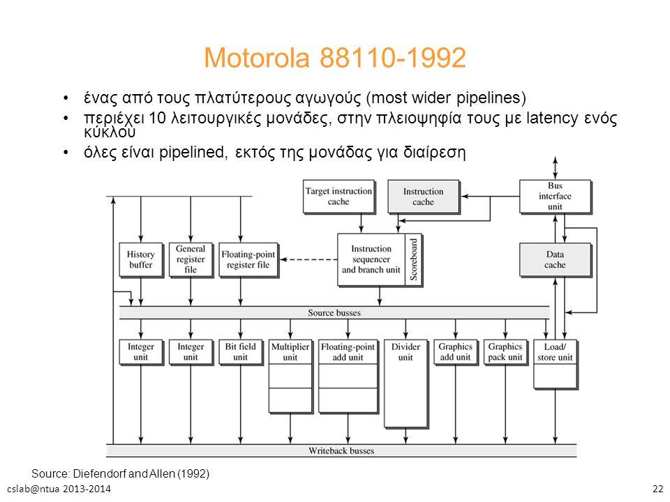Motorola 88110-1992 ένας από τους πλατύτερους αγωγούς (most wider pipelines) περιέχει 10 λειτουργικές μονάδες, στην πλειοψηφία τους με latency ενός κύκλου όλες είναι pipelined, εκτός της μονάδας για διαίρεση Source: Diefendorf and Allen (1992) 22cslab@ntua 2013-2014