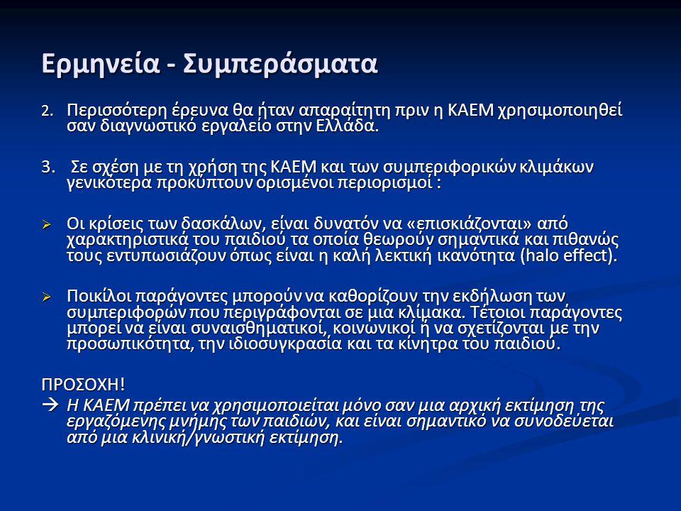 Ερμηνεία - Συμπεράσματα 2. Περισσότερη έρευνα θα ήταν απαραίτητη πριν η ΚΑΕΜ χρησιμοποιηθεί σαν διαγνωστικό εργαλείο στην Ελλάδα. 3. Σε σχέση με τη χρ