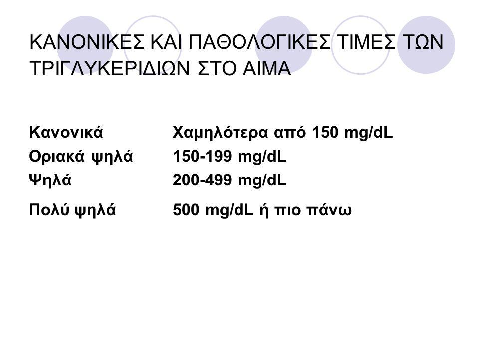 ΚΑΝΟΝΙΚΕΣ ΚΑΙ ΠΑΘΟΛΟΓΙΚΕΣ ΤΙΜΕΣ ΤΩΝ ΤΡΙΓΛΥΚΕΡΙΔΙΩΝ ΣΤΟ ΑΙΜΑ Κανονικά Χαμηλότερα από 150 mg/dL Οριακά ψηλά150-199 mg/dL Ψηλά200-499 mg/dL Πολύ ψηλά500