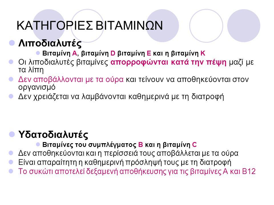 ΚΑΤΗΓΟΡΙΕΣ ΒΙΤΑΜΙΝΩΝ Λιποδιαλυτές Βιταμίνη Α, βιταμίνη D βιταμίνη Ε και η βιταμίνη Κ Οι λιποδιαλυτές βιταμίνες απορροφώνται κατά την πέψη μαζί με τα λ