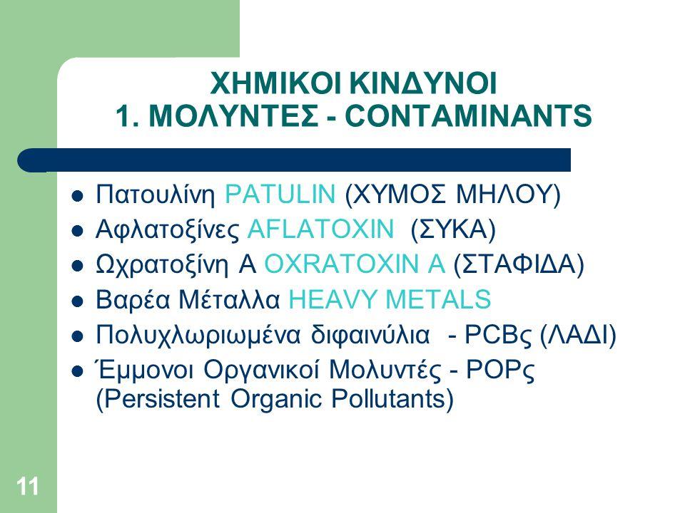 11 ΧΗΜΙΚΟΙ ΚΙΝΔΥΝΟΙ 1. ΜΟΛΥΝΤΕΣ - CONTAMINANTS Πατουλίνη PATULIN (ΧΥΜΟΣ ΜΗΛΟΥ) Αφλατοξίνες AFLATOXIN (ΣΥΚΑ) Ωχρατοξίνη Α OXRATOXIN Α (ΣΤΑΦΙΔΑ) Βαρέα Μ