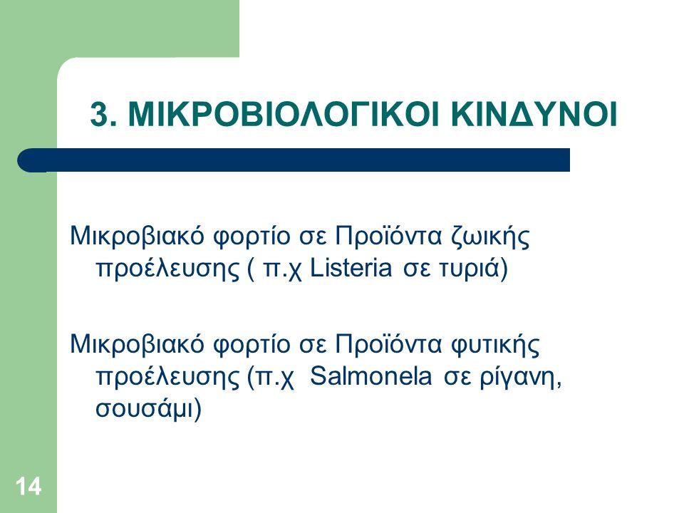 14 3. ΜΙΚΡΟΒΙΟΛΟΓΙΚΟΙ ΚΙΝΔΥΝΟΙ Μικροβιακό φορτίο σε Προϊόντα ζωικής προέλευσης ( π.χ Listeria σε τυριά) Μικροβιακό φορτίο σε Προϊόντα φυτικής προέλευσ