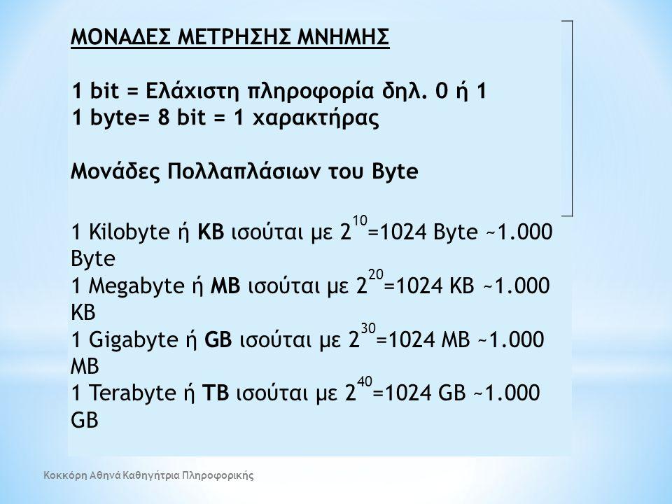 ΜΟΝΑΔΕΣ ΜΕΤΡΗΣΗΣ ΜΝΗΜΗΣ 1 bit = Ελάχιστη πληροφορία δηλ. 0 ή 1 1 byte= 8 bit = 1 χαρακτήρας Μονάδες Πολλαπλάσιων του Byte 1 Kilobyte ή KB ισούται με 2