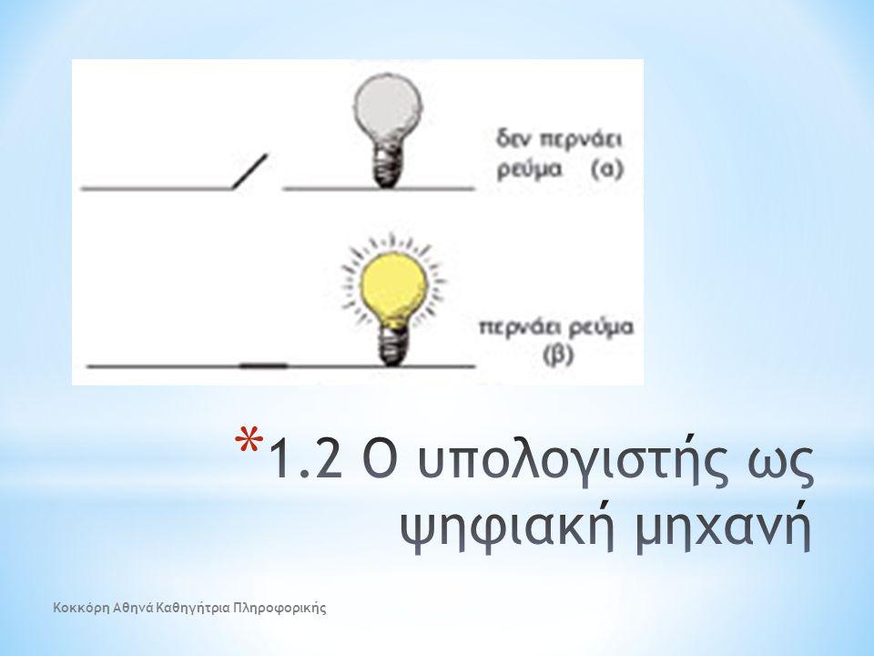* http://ebooks.edu.gr/modules/ebook/show.ph p/DSB101/535/3534,14520/extras/Activities/K ef1_2_pc/Kef1_2_pc.swf http://ebooks.edu.gr/modules/ebook/show.ph p/DSB101/535/3534,14520/extras/Activities/K ef1_2_pc/Kef1_2_pc.swf Κοκκόρη Αθηνά Καθηγήτρια Πληροφορικής