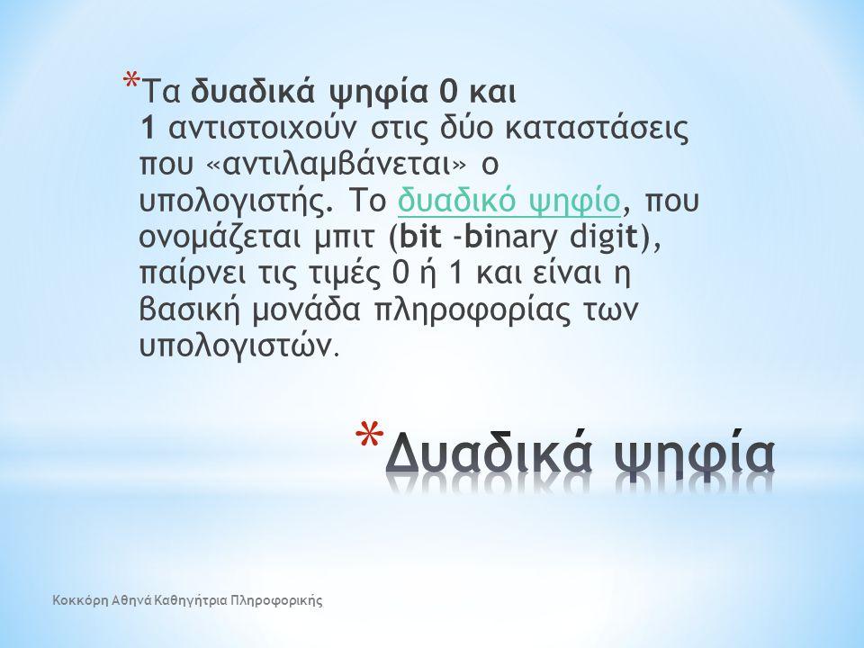Κοκκόρη Αθηνά Καθηγήτρια Πληροφορικής