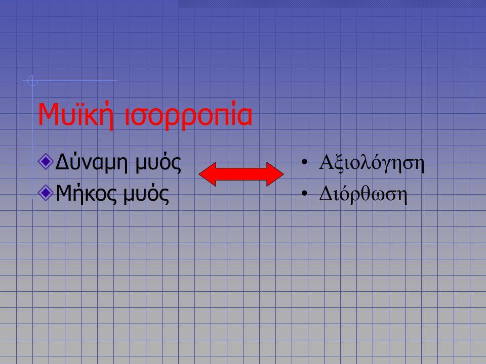 Μυϊκή ισορροπία Δύναμη μυός Μήκος μυός Αξιολόγηση Διόρθωση
