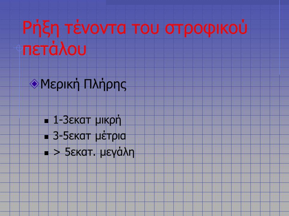 Ρήξη τένοντα του στροφικού πετάλου Μερική Πλήρης 1-3εκατ μικρή 3-5εκατ μέτρια > 5εκατ. μεγάλη