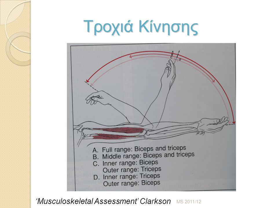 Τροχιά Κίνησης Τροχιά Κίνησης MS 2011/12 'Musculoskeletal Assessment' Clarkson