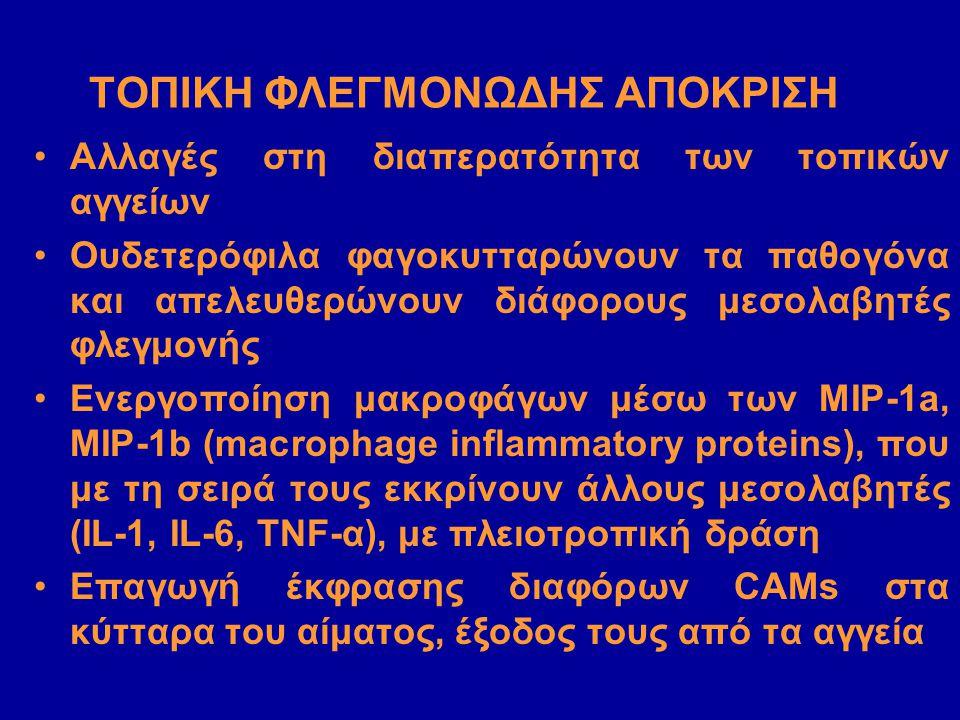 Αλλαγές στη διαπερατότητα των τοπικών αγγείων Ουδετερόφιλα φαγοκυτταρώνουν τα παθογόνα και απελευθερώνουν διάφορους μεσολαβητές φλεγμονής Ενεργοποίηση μακροφάγων μέσω των MIP-1a, MIP-1b (macrophage inflammatory proteins), που με τη σειρά τους εκκρίνουν άλλους μεσολαβητές (IL-1, IL-6, TNF-α), με πλειοτροπική δράση Επαγωγή έκφρασης διαφόρων CAΜs στα κύτταρα του αίματος, έξοδος τους από τα αγγεία