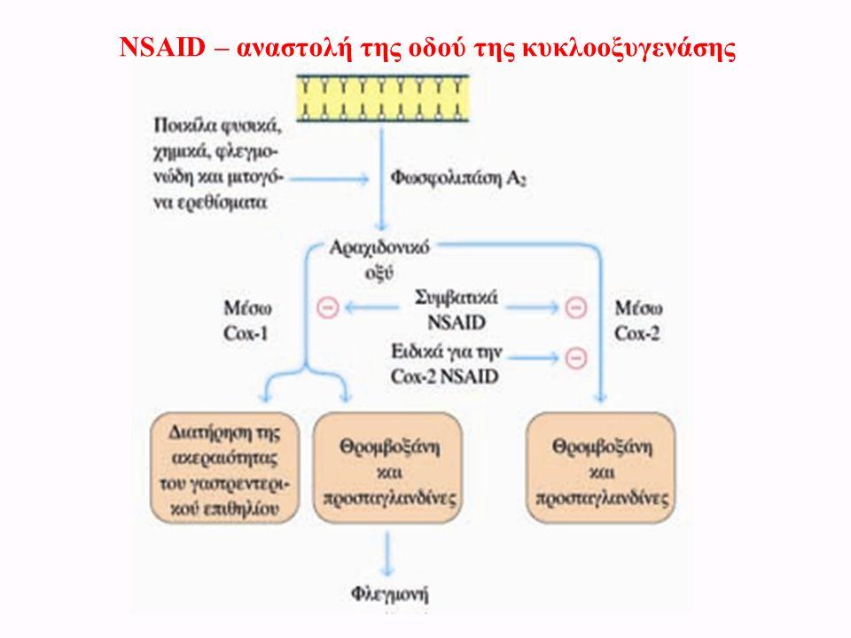 NSAID – αναστολή της οδού της κυκλοοξυγενάσης