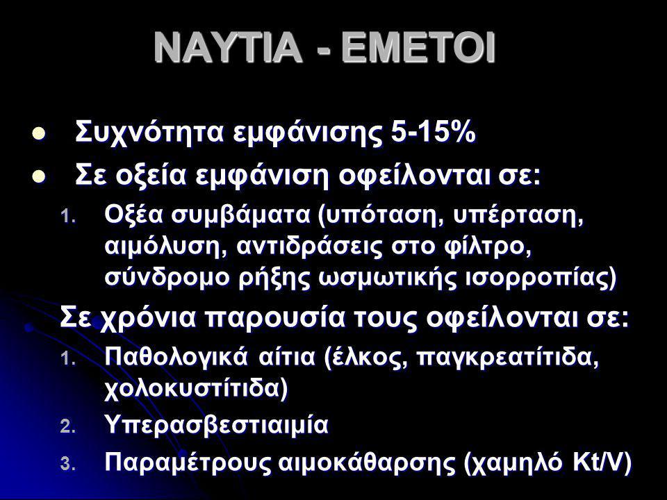 ΝΑΥΤΙΑ - ΕΜΕΤΟΙ Συχνότητα εμφάνισης 5-15% Συχνότητα εμφάνισης 5-15% Σε οξεία εμφάνιση οφείλονται σε: Σε οξεία εμφάνιση οφείλονται σε: 1. Οξέα συμβάματ
