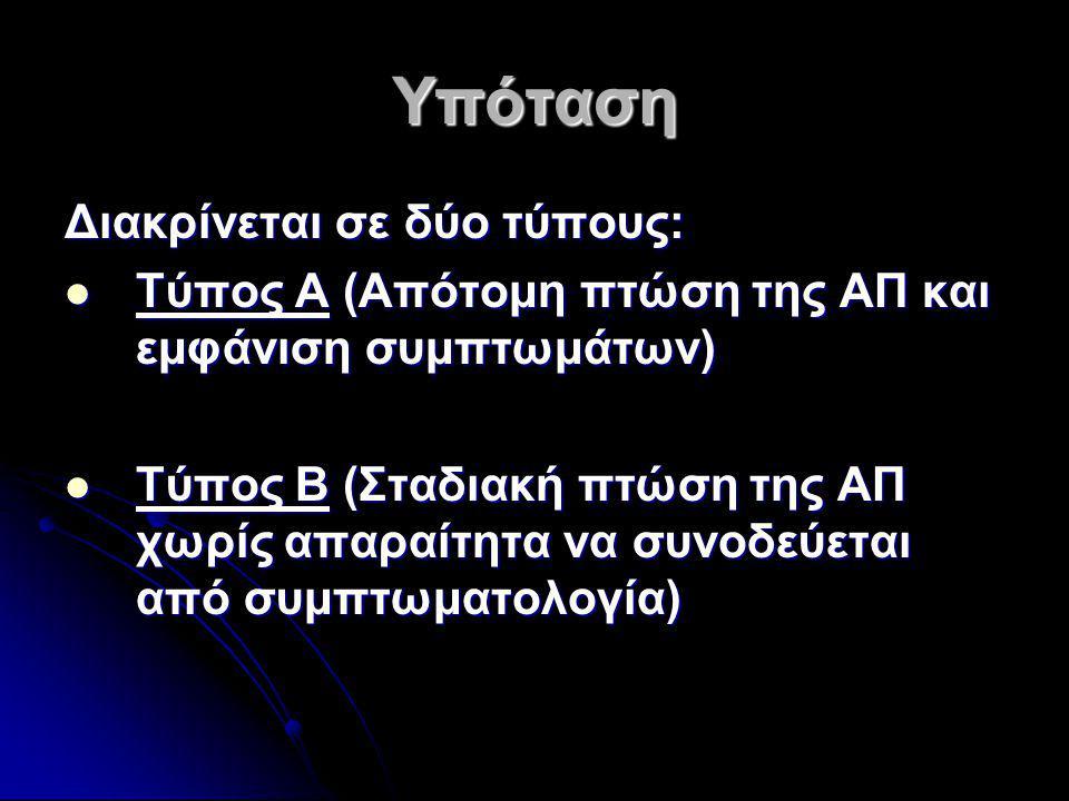 Διακρίνεται σε δύο τύπους: Τύπος Α (Απότομη πτώση της ΑΠ και εμφάνιση συμπτωμάτων) Τύπος Α (Απότομη πτώση της ΑΠ και εμφάνιση συμπτωμάτων) Τύπος Β (Στ