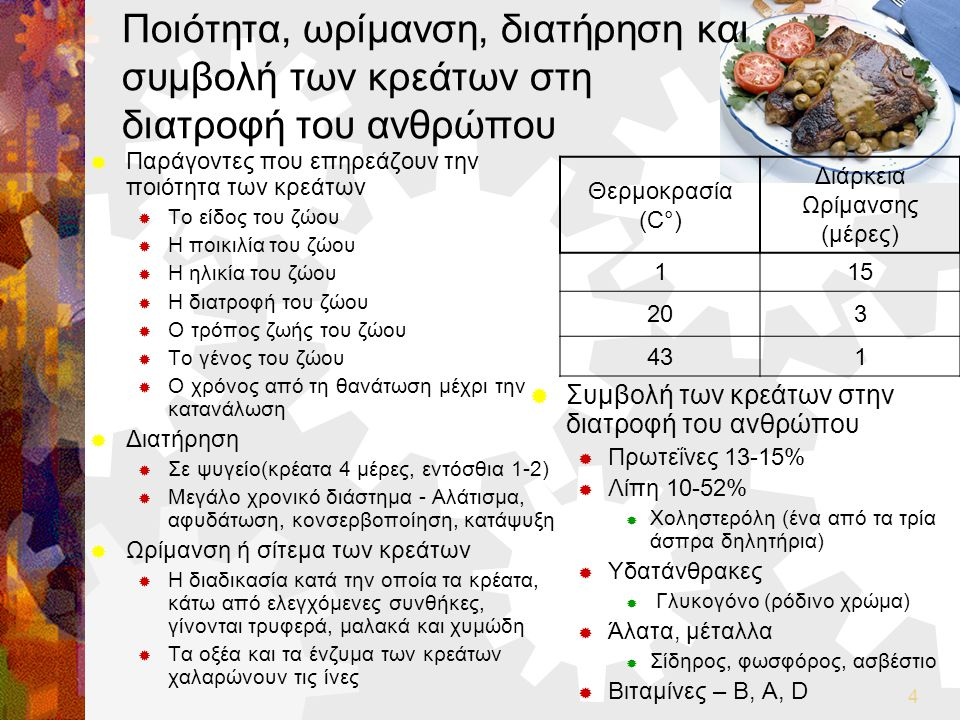 Π. Μαυρογένης 4 Ποιότητα, ωρίμανση, διατήρηση και συμβολή των κρεάτων στη διατροφή του ανθρώπου  Παράγοντες που επηρεάζουν την ποιότητα των κρεάτων 