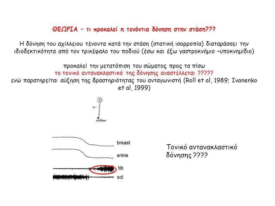 ΤΕΝΟΝΤΙΑ ΔΟΝΗΣΗ ΣΤΗΝ ΣΤΑΤΙΚΗ ΙΣΟΡΡΟΠΙΑ (Hatzitaki, Pavlou, Bronstein, 2004; Experimental Brain Research, 154: 345-354 ) Συμμετέχοντες: 16 εθελοντές (9 άνδρες, 7 γυναίκες ηλικίας 26 ± 4.8 χρόνια) Πειραματικό Πρωτόκολλο Διποδική στάση για 1 λεπτό με κλειστά μάτια και εφαρμογή δόνησης στον αχίλλειο τένοντα αμφίπλευρα Μεταβλητές αξιολόγησης: Κέντρο Πίεσης (CoP):) Ηλεκτρομυογραφική δραστηριότητα Πρόσθιος κνημιαίος Γαστροκνήμιος Υποκνημίδιος Θεωρία - προηγούμενες έρευνες – Ανασκόπηση βιβλιογραφίας