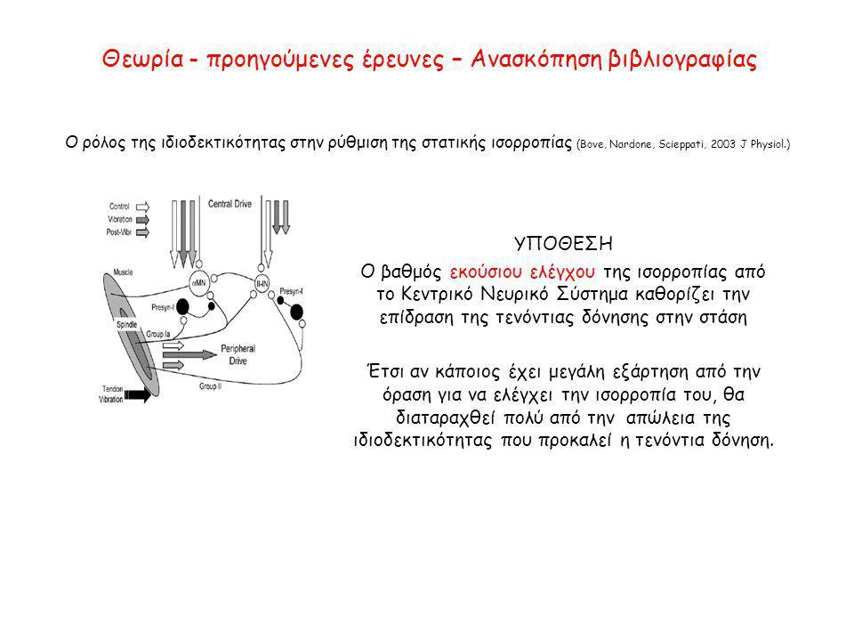 Ο ρόλος της ιδιοδεκτικότητας στην ρύθμιση της στατικής ισορροπίας (Bove, Nardone, Scieppati, 2003 J Physiol.) ΥΠΟΘΕΣΗ Ο βαθμός εκούσιου ελέγχου της ισ