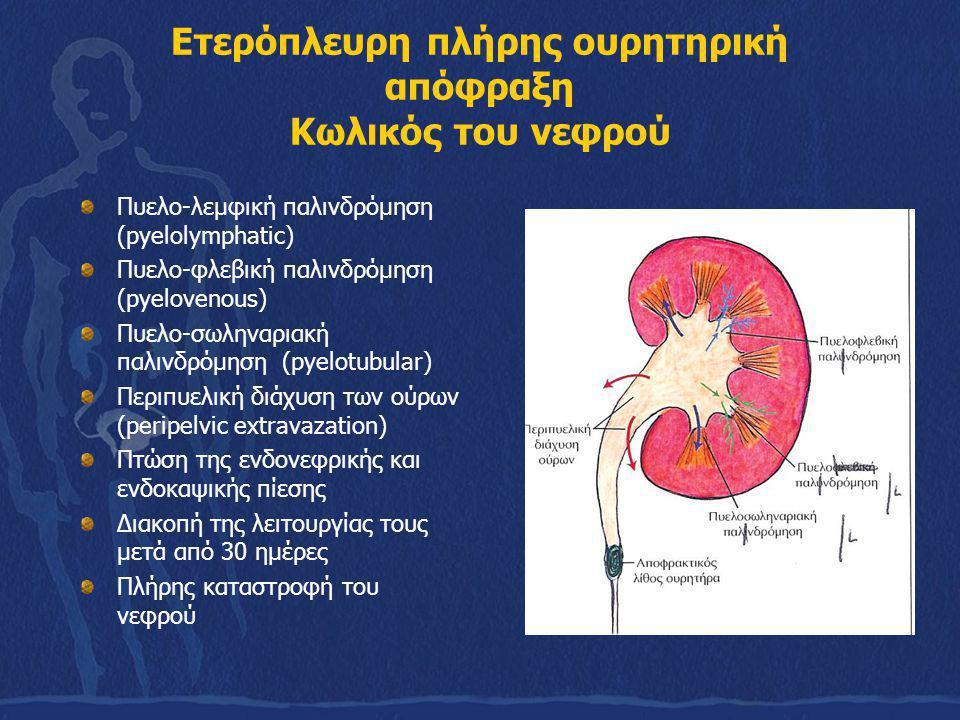 Ετερόπλευρη πλήρης ουρητηρική απόφραξη Κωλικός του νεφρού Πυελο-λεμφική παλινδρόμηση (pyelolymphatic) Πυελο-φλεβική παλινδρόμηση (pyelovenous) Πυελο-σ