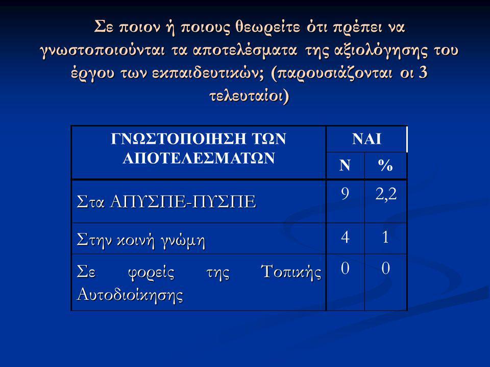 Σε ποιον ή ποιους θεωρείτε ότι πρέπει να γνωστοποιούνται τα αποτελέσματα της αξιολόγησης του έργου των εκπαιδευτικών; (παρουσιάζονται οι 3 τελευταίοι)