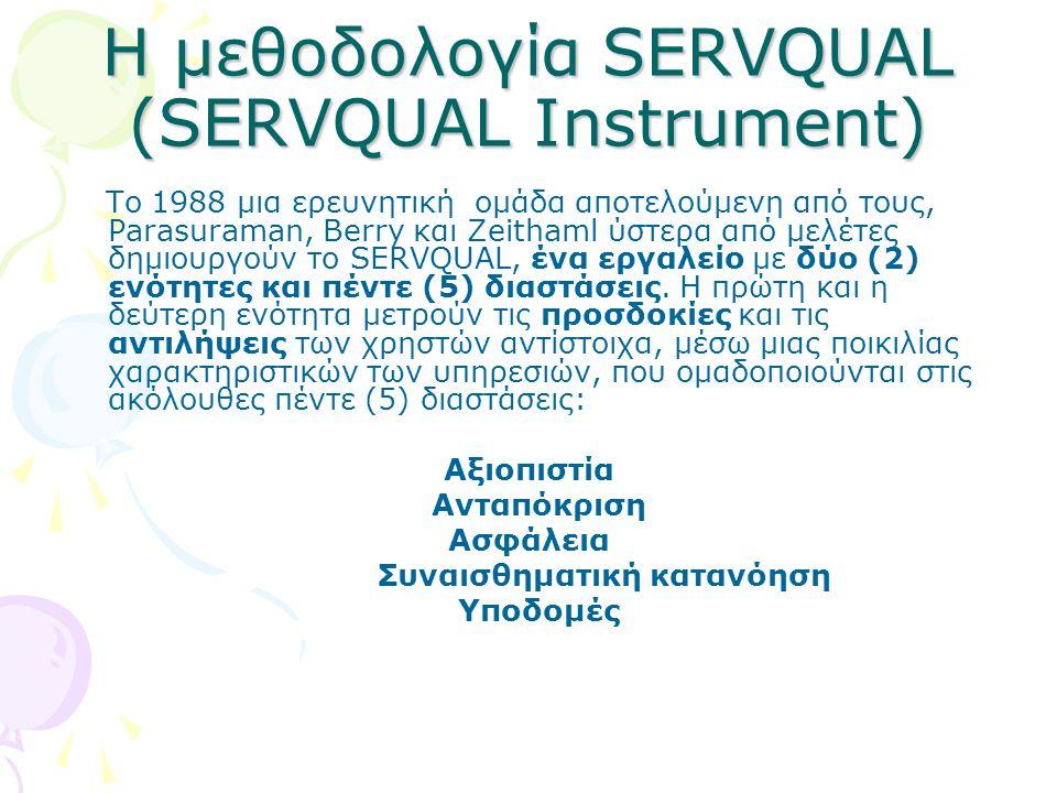 Η μεθοδολογία SERVQUAL (SERVQUAL Instrument) Tο 1988 μια ερευνητική ομάδα αποτελούμενη από τους, Parasuraman, Berry και Zeithaml ύστερα από μελέτες δη