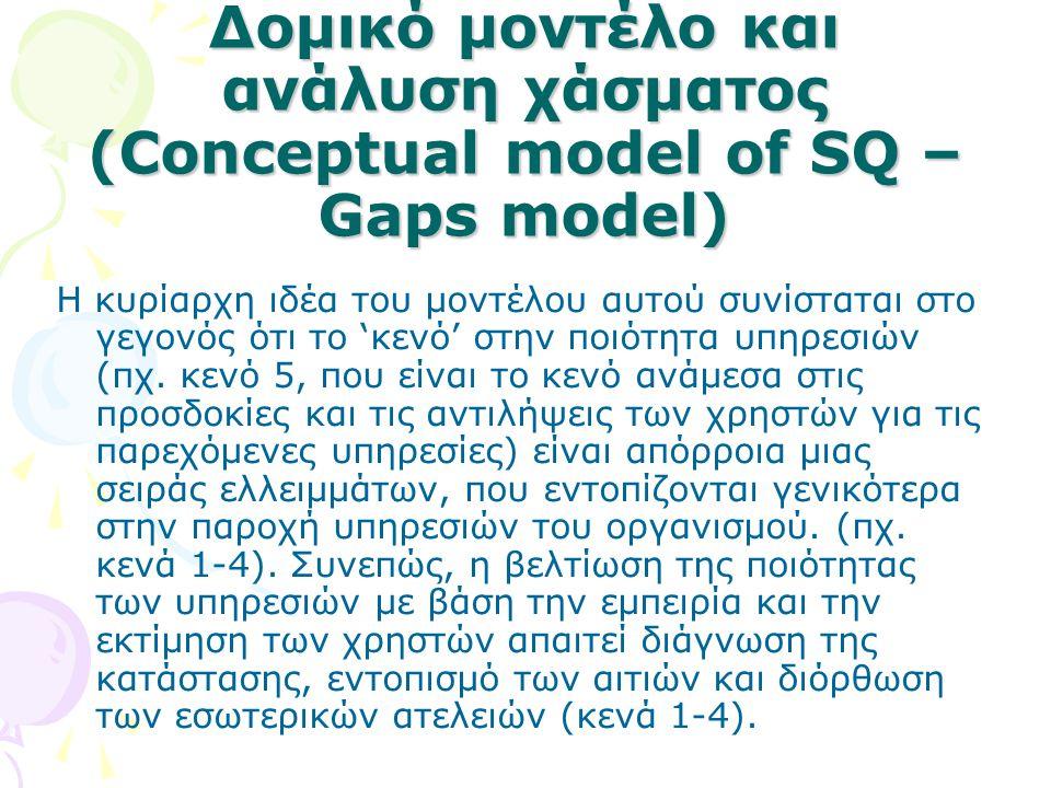 Δομικό μοντέλο και ανάλυση χάσματος (Conceptual model of SQ – Gaps model) Η κυρίαρχη ιδέα του μοντέλου αυτού συνίσταται στο γεγονός ότι το 'κενό' στην