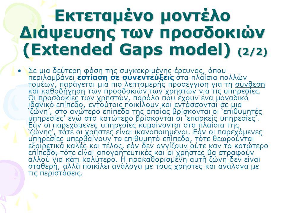 Εκτεταμένο μοντέλο Διάψευσης των προσδοκιών (Extended Gaps model) (2/2) Σε μια δεύτερη φάση της συγκεκριμένης έρευνας, όπου περιλαμβάνει εστίαση σε συ