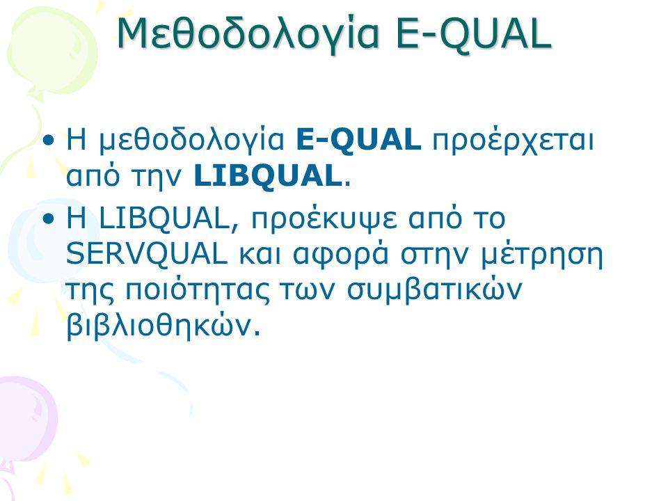 Μεθοδολογία E-QUAL Η μεθοδολογία E-QUAL προέρχεται από την LIBQUAL. Η LIBQUAL, προέκυψε από τo SERVQUAL και αφορά στην μέτρηση της ποιότητας των συμβα