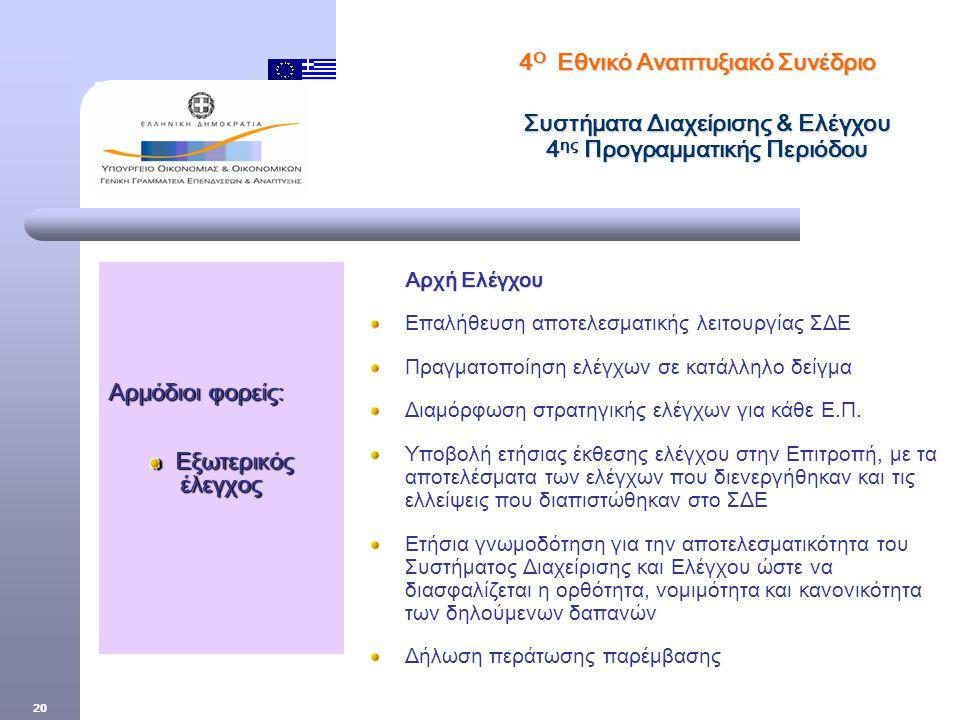 20 Αρχή Ελέγχου Επαλήθευση αποτελεσματικής λειτουργίας ΣΔΕ Πραγματοποίηση ελέγχων σε κατάλληλο δείγμα Διαμόρφωση στρατηγικής ελέγχων για κάθε Ε.Π.