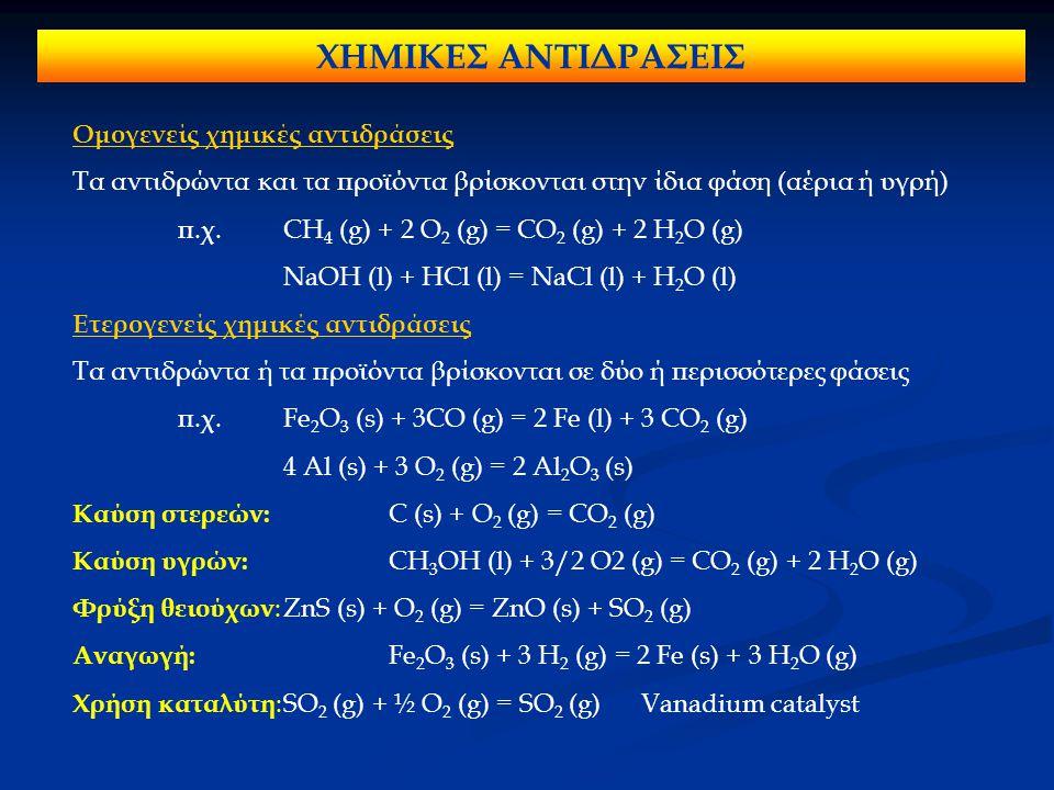 Ομογενείς χημικές αντιδράσεις Τα αντιδρώντα και τα προϊόντα βρίσκονται στην ίδια φάση (αέρια ή υγρή) π.χ.CH 4 (g) + 2 O 2 (g) = CO 2 (g) + 2 H 2 O (g) NaOH (l) + HCl (l) = NaCl (l) + H 2 O (l) Ετερογενείς χημικές αντιδράσεις Τα αντιδρώντα ή τα προϊόντα βρίσκονται σε δύο ή περισσότερες φάσεις π.χ.Fe 2 O 3 (s) + 3CO (g) = 2 Fe (l) + 3 CO 2 (g) 4 Al (s) + 3 O 2 (g) = 2 Al 2 O 3 (s) Καύση στερεών: C (s) + O 2 (g) = CO 2 (g) Καύση υγρών: CH 3 OH (l) + 3/2 O2 (g) = CO 2 (g) + 2 H 2 O (g) Φρύξη θειούχων :ZnS (s) + O 2 (g) = ZnO (s) + SO 2 (g) Αναγωγή: Fe 2 O 3 (s) + 3 H 2 (g) = 2 Fe (s) + 3 H 2 O (g) Χρήση καταλύτη :SO 2 (g) + ½ O 2 (g) = SO 2 (g) Vanadium catalyst ΧΗΜΙΚΕΣ ΑΝΤΙΔΡΑΣΕΙΣ