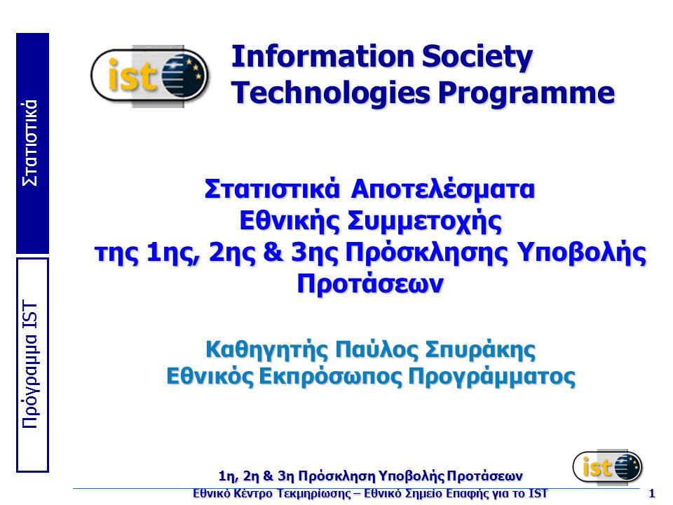 Πρόγραμμα IST Στατιστικά 1η, 2η & 3η Πρόσκληση Υποβολής Προτάσεων Εθνικό Κέντρο Τεκμηρίωσης – Εθνικό Σημείο Επαφής για το IST 1 Στατιστικά Αποτελέσματα Εθνικής Συμμετοχής της 1ης, 2ης & 3ης Πρόσκλησης Υποβολής Προτάσεων Καθηγητής Παύλος Σπυράκης Εθνικός Εκπρόσωπος Προγράμματος Information Society Technologies Programme