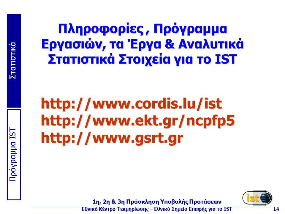 Πρόγραμμα IST Στατιστικά 1η, 2η & 3η Πρόσκληση Υποβολής Προτάσεων Εθνικό Κέντρο Τεκμηρίωσης – Εθνικό Σημείο Επαφής για το IST 14 Πληροφορίες, Πρόγραμμα Εργασιών, τα Έργα & Αναλυτικά Στατιστικά Στοιχεία για το IST http://www.cordis.lu/isthttp://www.ekt.gr/ncpfp5http://www.gsrt.gr