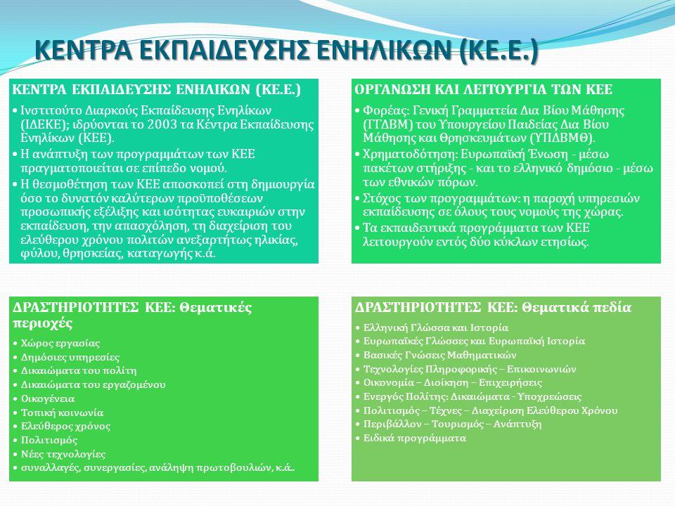 ΚΕΝΤΡΑ ΕΚΠΑΙΔΕΥΣΗΣ ΕΝΗΛΙΚΩΝ (ΚΕ.Ε.) Ινστιτούτο Διαρκούς Εκπαίδευσης Ενηλίκων (ΙΔΕΚΕ); ιδρύονται το 2003 τα Κέντρα Εκπαίδευσης Ενηλίκων (ΚΕΕ). Η ανάπτυ