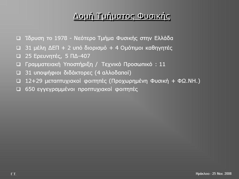 Ηράκλειο - 25 Νοε. 2008 Γ.Τ. Δομή Τμήματος Φυσικής  Ίδρυση το 1978 - Νεότερο Τμήμα Φυσικής στην Ελλάδα  31 μέλη ΔΕΠ + 2 υπό διορισμό + 4 Ομότιμοι κα
