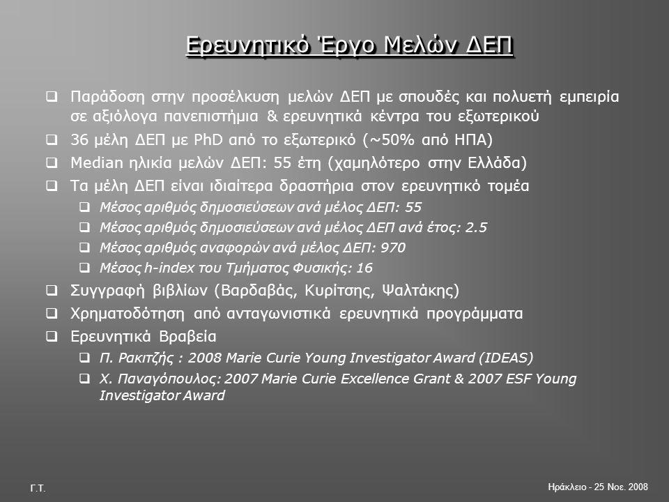 Ηράκλειο - 25 Νοε. 2008 Γ.Τ. Ερευνητικό Έργο Μελών ΔΕΠ  Παράδοση στην προσέλκυση μελών ΔΕΠ με σπουδές και πολυετή εμπειρία σε αξιόλογα πανεπιστήμια &