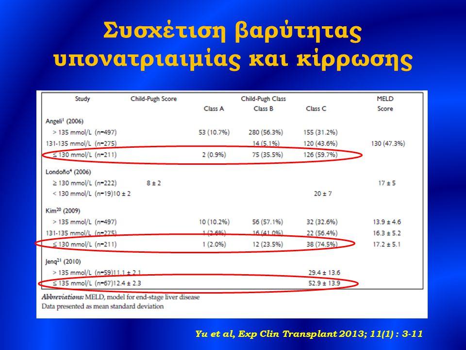 Συσχέτιση βαρύτητας υπονατριαιμίας και κίρρωσης Yu et al, Exp Clin Transplant 2013; 11(1) : 3-11