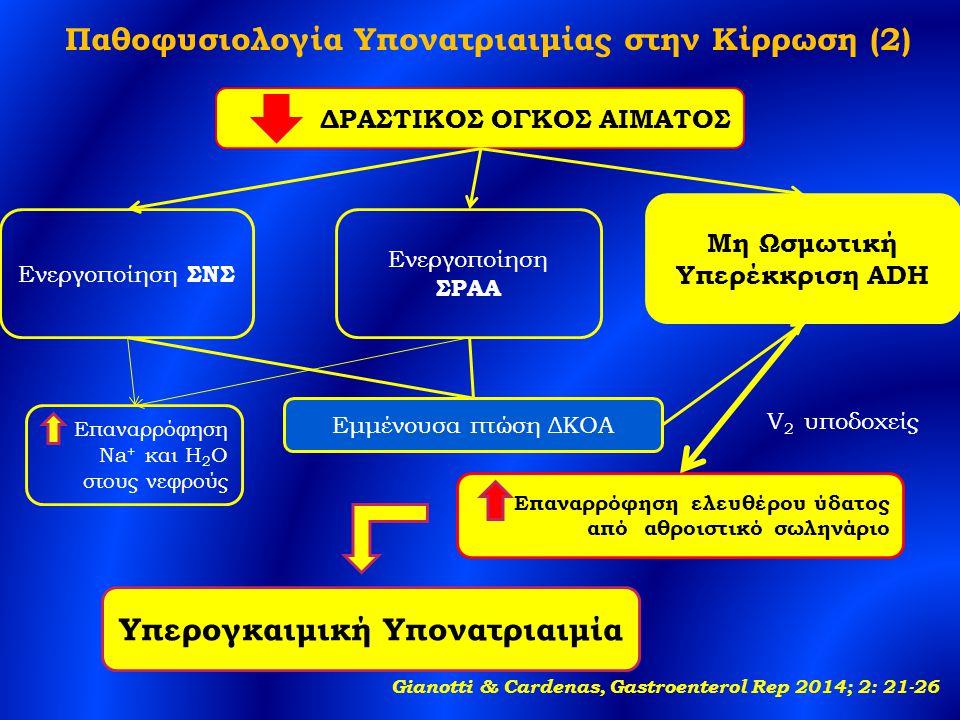 Παθοφυσιολογία Υπονατριαιμίας στην Κίρρωση (2) ΔΡΑΣΤΙΚΟΣ ΟΓΚΟΣ ΑΙΜΑΤΟΣ Ενεργοποίηση ΣΝΣ Ενεργοποίηση ΣΡΑΑ Μη Ωσμωτική Υπερέκκριση ADH Εμμένουσα πτώση ΔΚΟΑ Επαναρρόφηση Na + και Η 2 Ο στους νεφρούς Επαναρρόφηση ελευθέρου ύδατος από αθροιστικό σωληνάριο V 2 υποδοχείς Υπερογκαιμική Υπονατριαιμία Gianotti & Cardenas, Gastroenterol Rep 2014; 2: 21-26