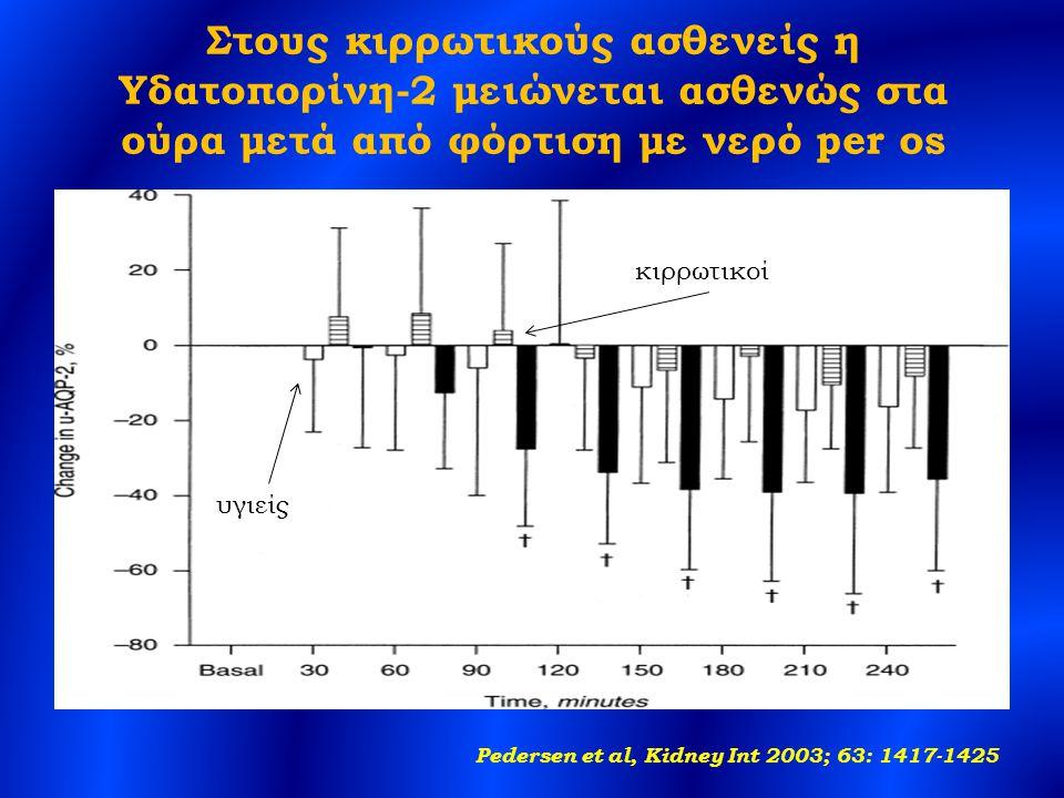Στους κιρρωτικούς ασθενείς η Υδατοπορίνη-2 μειώνεται ασθενώς στα ούρα μετά από φόρτιση με νερό per os υγιείς κιρρωτικοί Pedersen et al, Kidney Int 2003; 63: 1417-1425