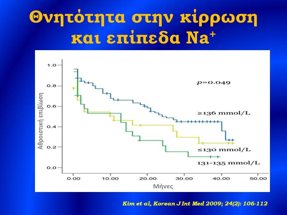 Θνητότητα στην κίρρωση και επίπεδα Na + Kim et al, Korean J Int Med 2009; 24(2): 106-112