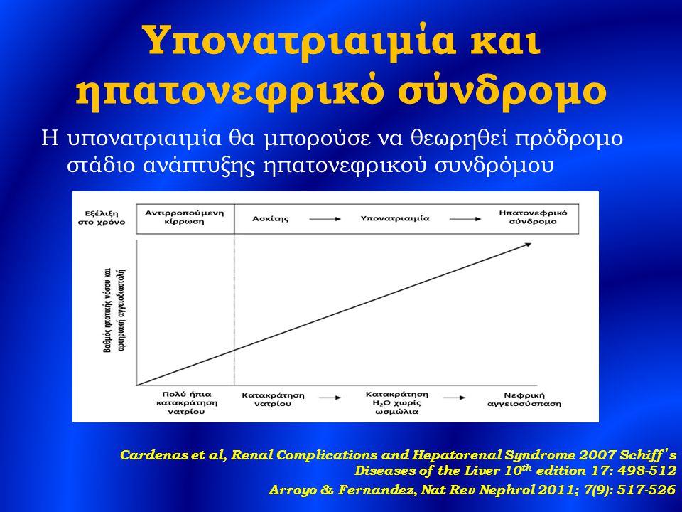 Υπονατριαιμία και ηπατονεφρικό σύνδρομο Η υπονατριαιμία θα μπορούσε να θεωρηθεί πρόδρομο στάδιο ανάπτυξης ηπατονεφρικού συνδρόμου Arroyo & Fernandez, Nat Rev Nephrol 2011; 7(9): 517-526 Cardenas et al, Renal Complications and Hepatorenal Syndrome 2007 Schiff΄s Diseases of the Liver 10 th edition 17: 498-512